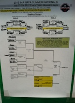 14A Bracket update 11:30am sat