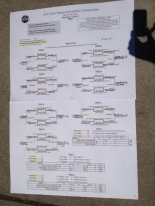Picture of Completed 14B/C Pool Play with scores